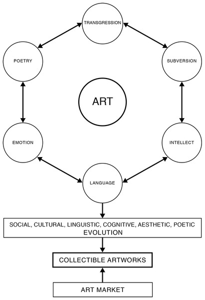Values-1-Art-Diagram.jpg