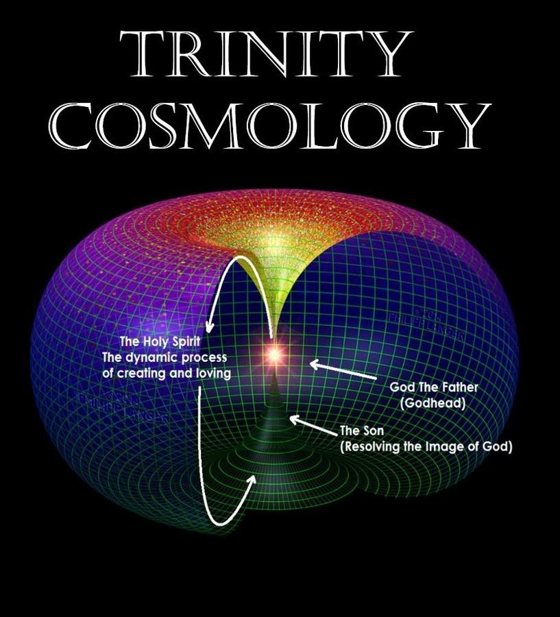 Trinity-Cosmology.JPG