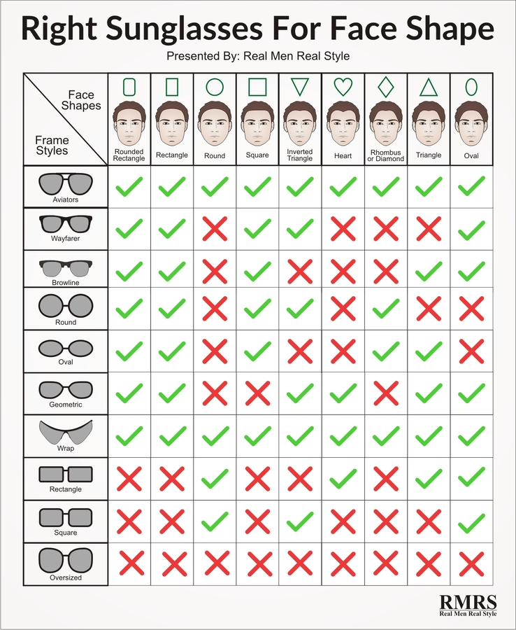 CHART-perfect-sunglasses-for-your-face-shape-2.jpg