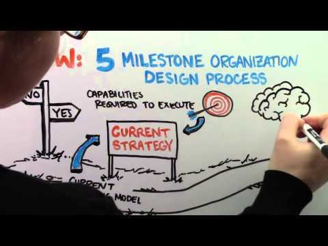 "A five minute animated overview of the two core models in organization design: Galbraith's Star Model and Kates Kesler's Five Milestone Design Process. A perfect introduction to answer the question, ""what is organization design?"""