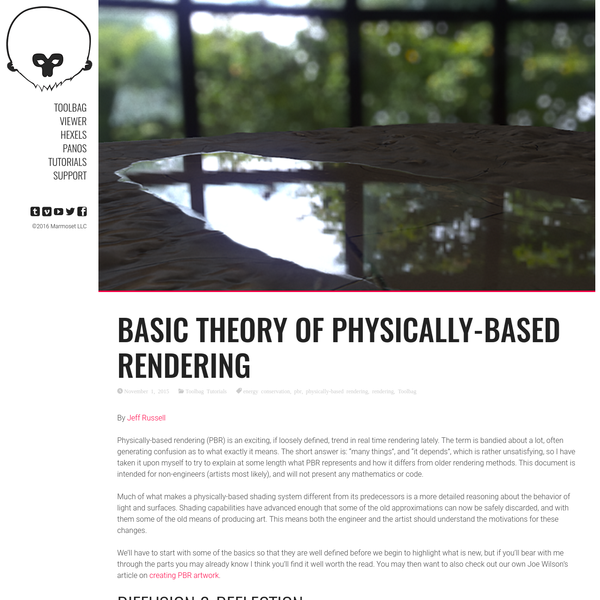 Basic Theory of Physically-Based Rendering
