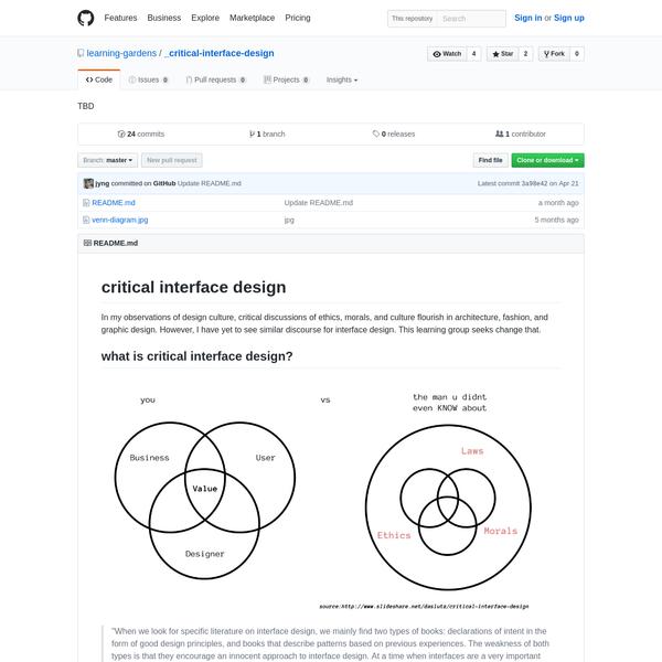 learning-gardens/_critical-interface-design