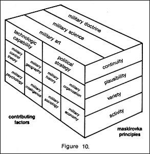 INTEL-COGNITIVE-maskirovka-doctrine.jpg