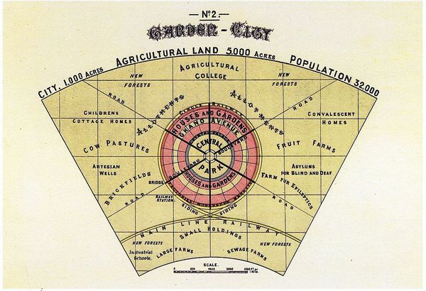 Ebenezer Howard, Garden City Plan No. 2