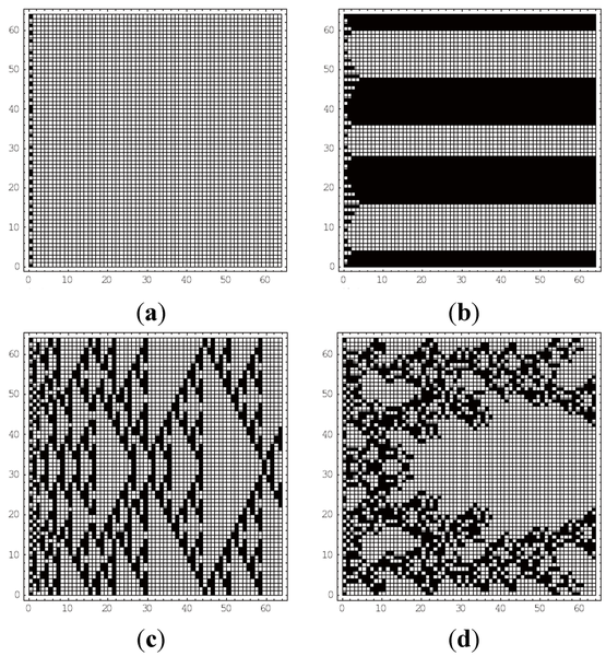 Examples of final patterns in each class of Stephen Wolfram's cellular automata typologies. (a) is an example of Class I, (b) of Class II, (c) Class III, and (d) is an example of Class IV.