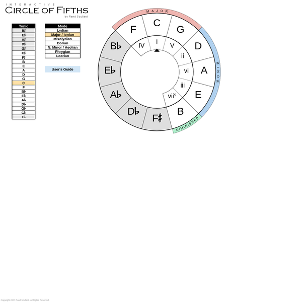 The Interactive Circle of Fifths is a free online music theory tool designed to help musicians to interpret chord progressions, easily transpose music to a different key, compose new music, and understand key signatures, scales, and modes.