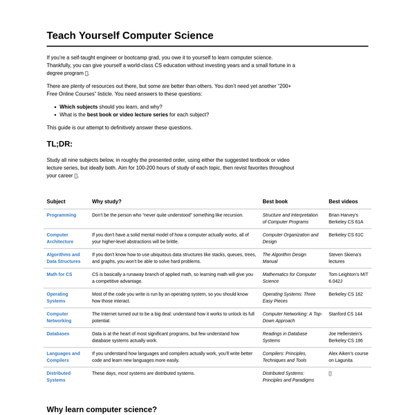 All the resources you need to give yourself a world class computer science education