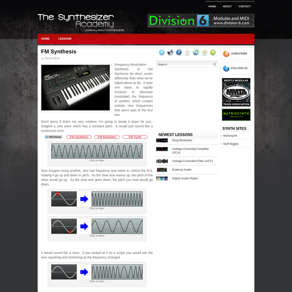 FM Synthesis | The Synthesizer Academy