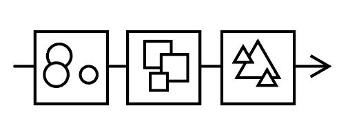 Magazine Simple Diagram