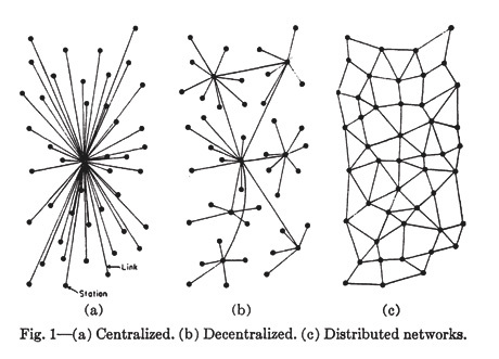 baran-nets.jpg
