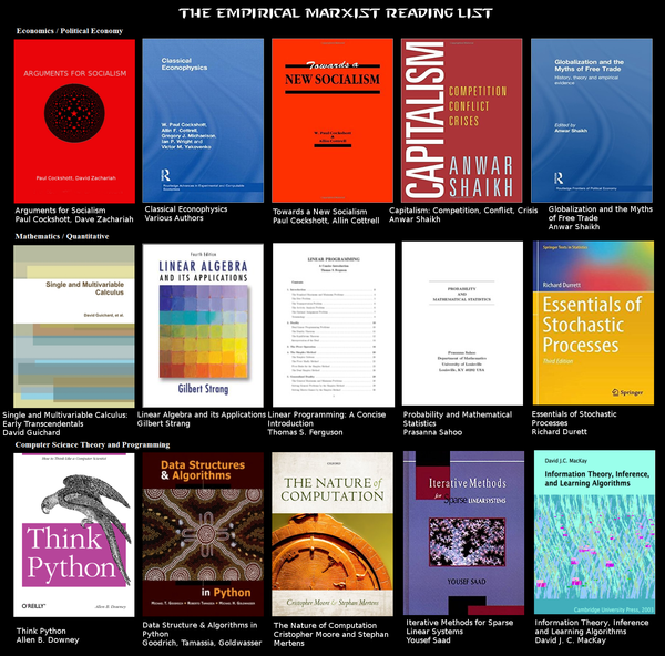 cybersynd-reading-list.png