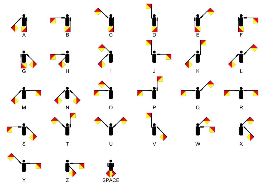 Semaphore_Signals_A-Z.jpg