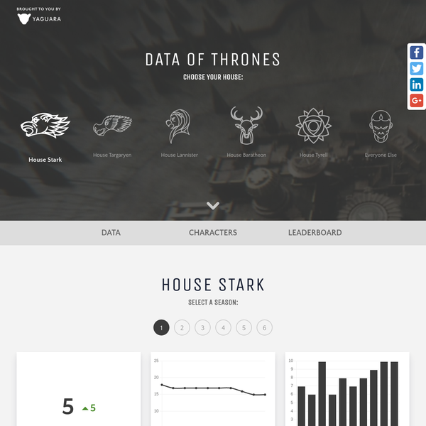 Data of Thrones - Choose Your House | Yaguara