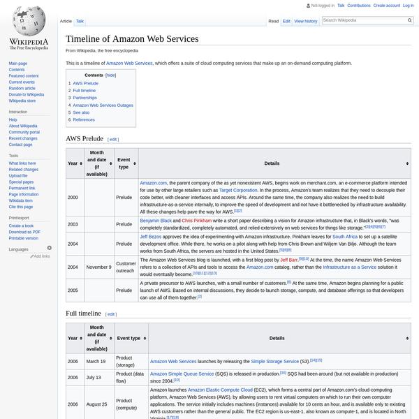 Timeline of Amazon Web Services - Wikipedia