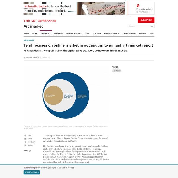 Tefaf focuses on online market in addendum to annual art market report