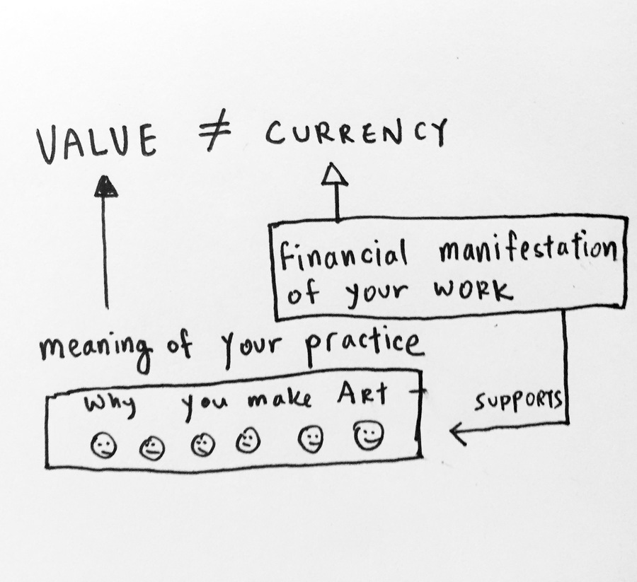 Taeyoon Choi, VALUE ≠ CURRENCY