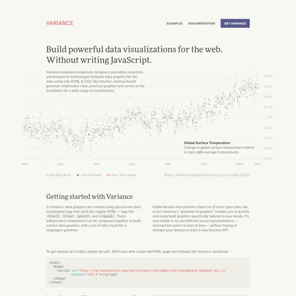 Variance Charts