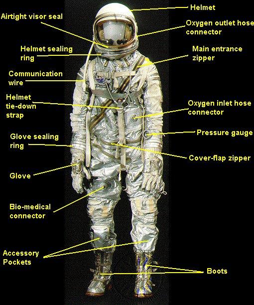 Space Wear