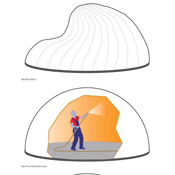 How to Build a Monolithic Dome