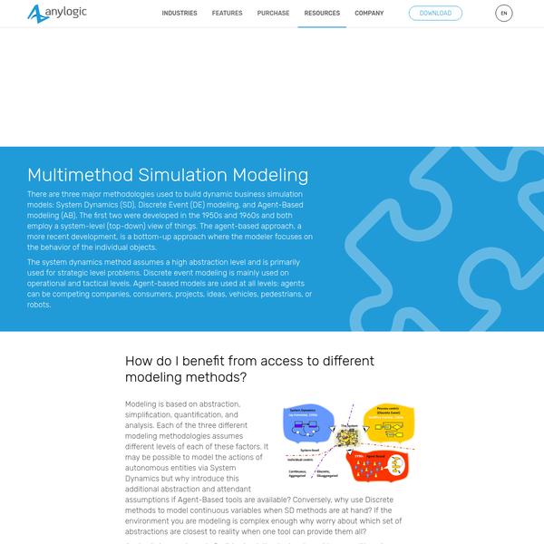 Multimethod Modeling - AnyLogic Simulation Software