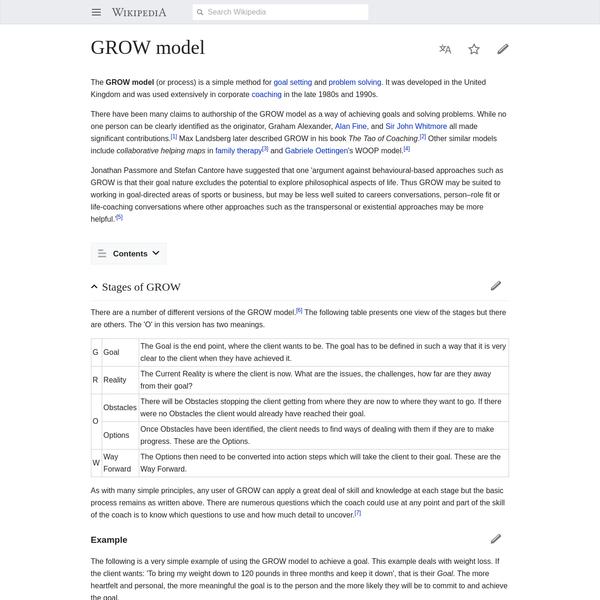 GROW model - Wikipedia