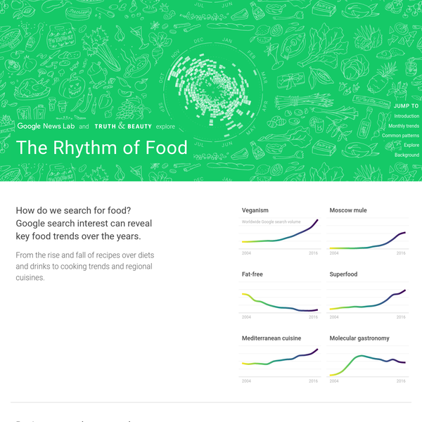 Google News Lab and Truth & Beauty investigate the Rhythm of Food. What can we learn about food culture by analyzing the yearly cycles in search interest for food, dishes, ingredients, recipes, ...?