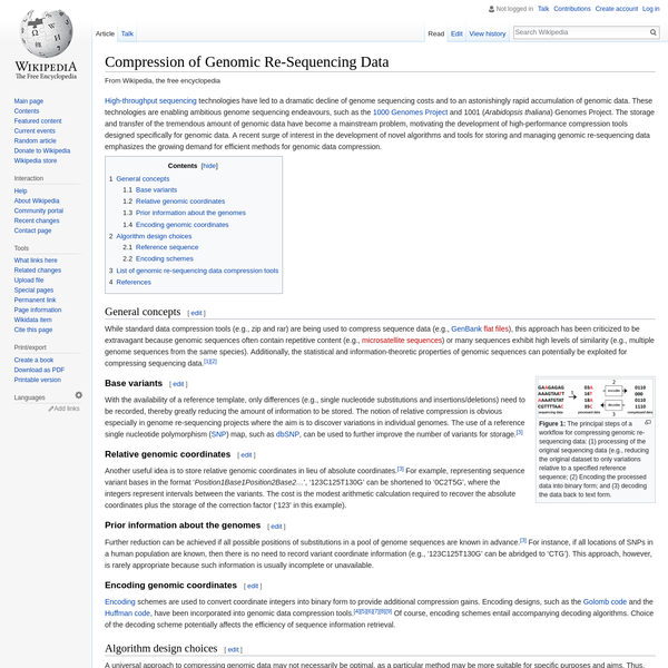 Compression of Genomic Re-Sequencing Data - Wikipedia