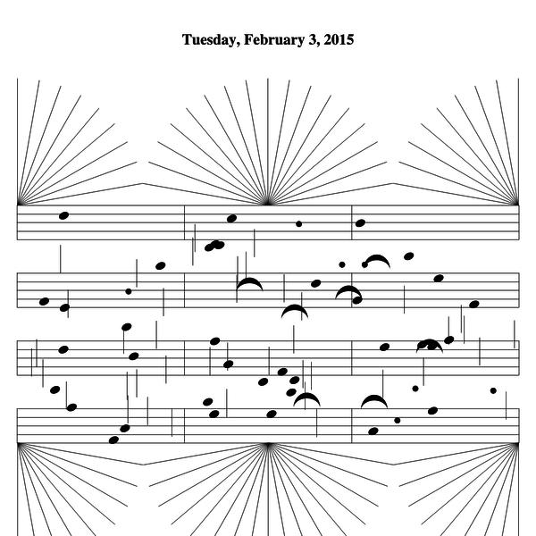 Tuesday, February 3, 2015