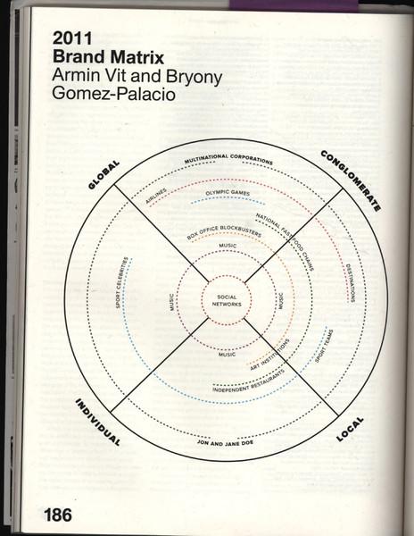 Brand-Matrix.pdf