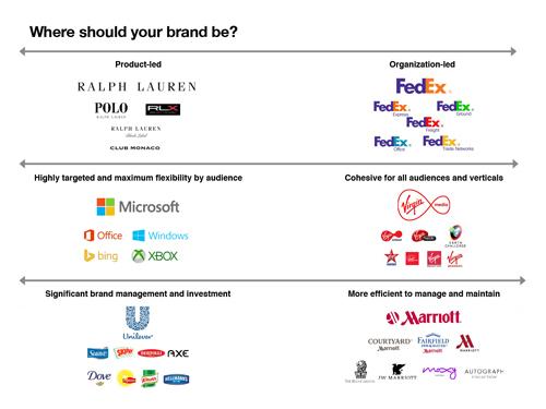 Brand-positioning1.jpg