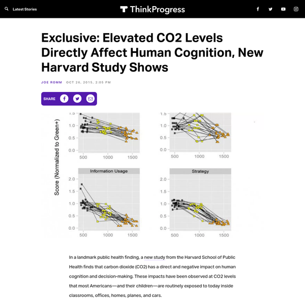 Exclusive: Elevated CO2 Levels Directly Affect Human Cognition, New Harvard Study Shows