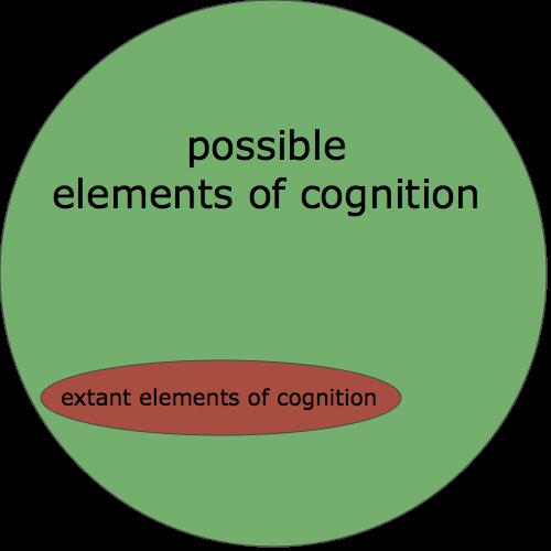 possible_vs_extant_elements.png