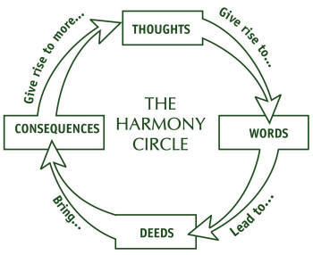 harmony_circle.jpg