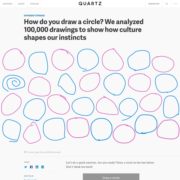 How do you draw a circle? We analyzed 100,000 drawings to show how culture shapes our instincts