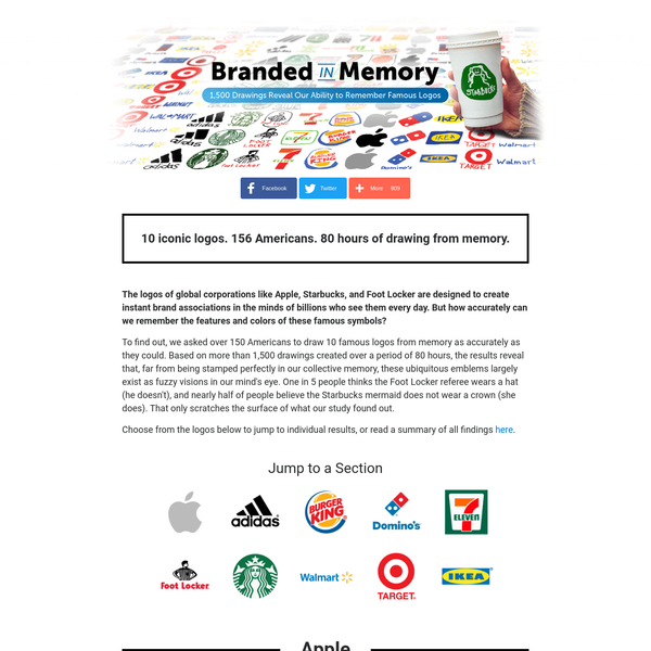 The logos of global corporations like Apple, Starbucks, and Foot Locker are designed to create instant brand associations in the minds of billions who see them every day. But how accurately can we remember the features and colors of these famous symbols?