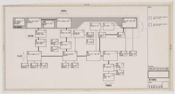 "Cedric Price - Generator Project, ""Network"""