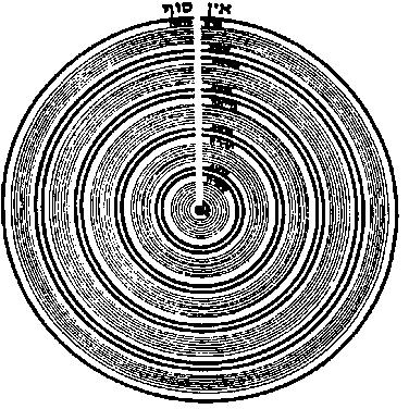 Kabbalah_-22ein_sof-22_chart.png