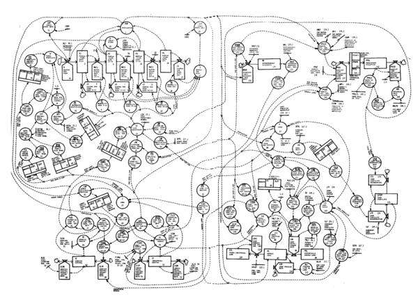 Forrester - urban-dynamics-world-system.png