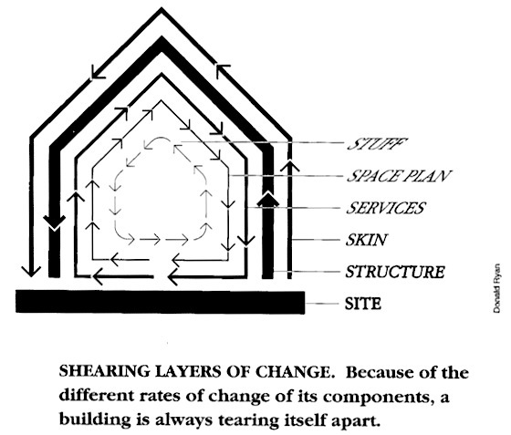 shear-layers.jpg