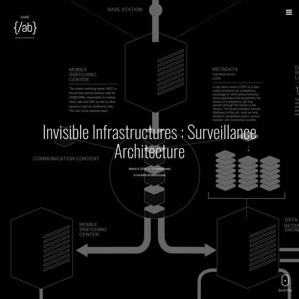Invisible Infrastructures : Surveillance Architecture