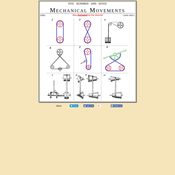 Five Hundred and Seven Mechanical Movements, now Animated for the Internet.