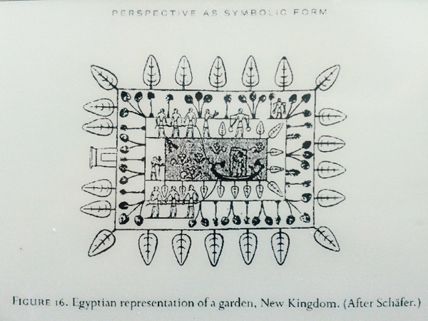 Egyptian representation of a garden, New Kingdom