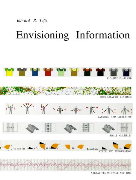 Edward Tufte – Envisioning Information