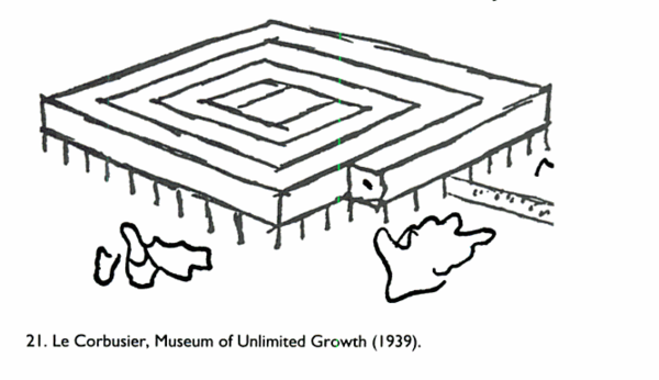 Museum of Unlimited Growth  https://openspace.sfmoma.org/2012/11/proposal-for-a-museum-le-corbusiers-project-for-a-museum-of-unlimited-growth-1931/