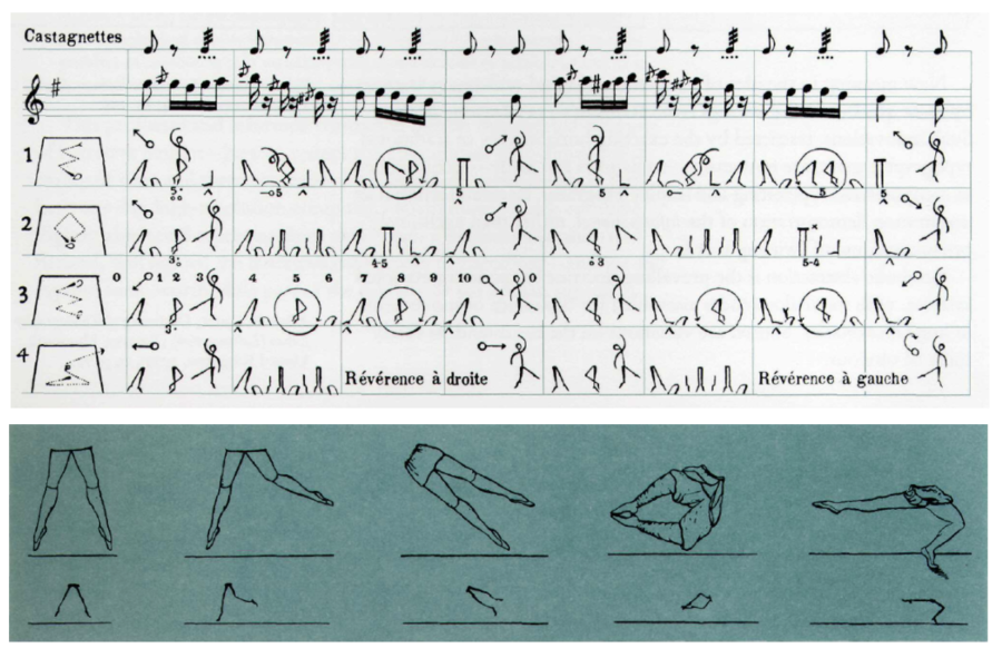 extracts from the score Cachucha for the ballerina Fanny Elssler, in Friedrich Albert Zorn, Grammar of the Art of Dancing: Theoretical and Practical, translated by A. J. Sheafe (Odessa, 1887; Boston, 1905, 1920)