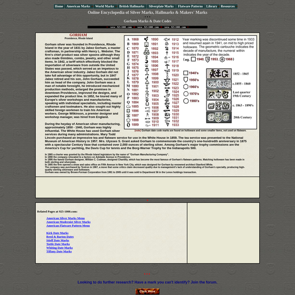 Gorham Silver Marks & Dates - Encyclopedia of Silver Marks, Hallmarks & Makers' Marks