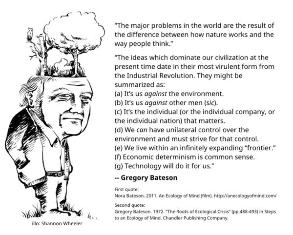 Bateson on ecological crisis