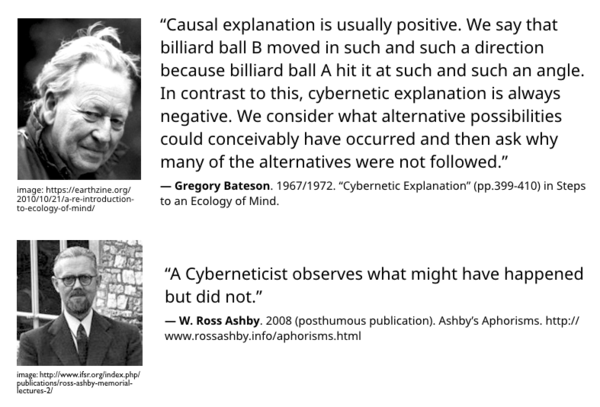 Bateson and Ashby - cybernetic explanation