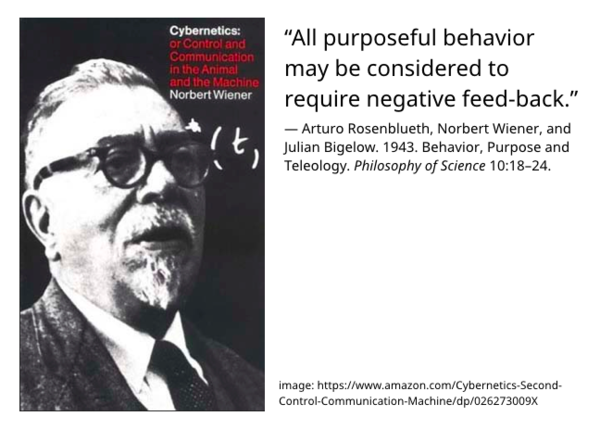 Arturo Rosenblueth, Norbert Wiener, and Julian Bigelow. 1943. Behavior, Purpose and Teleology.