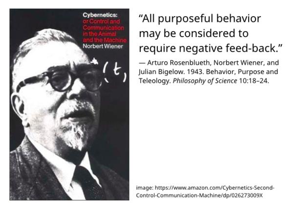 Arturo Rosenblueth, Norbert Wiener, and Julian Bigelow. 1943. Behavior, Purpose and Teleology.